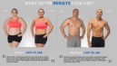 p90-workout-results (1)
